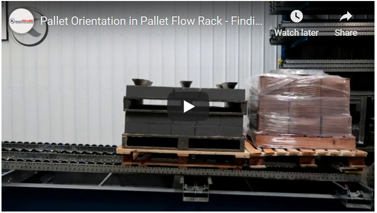 Pallet Orientation in Pallet Flow Rack - Mallard Manufacturing