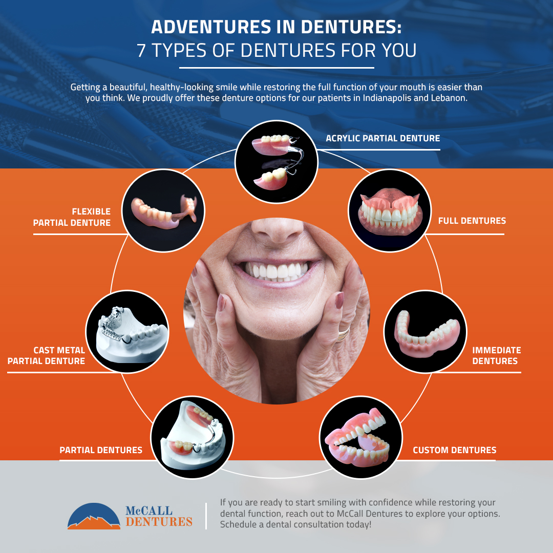 Adventures in dentures, 7 types of dentures for you infographic