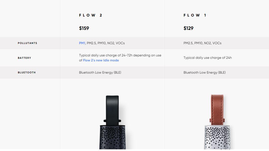 Flow 2 - Flow 1 Comparison