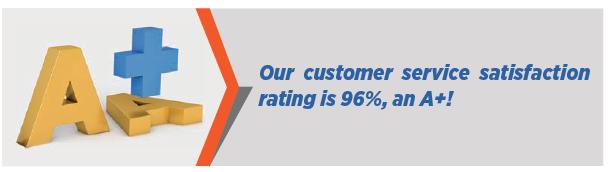 Customer Service A+