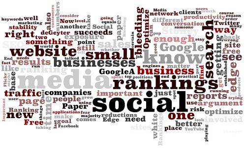scottsdale_commercial_real_estate_psychology
