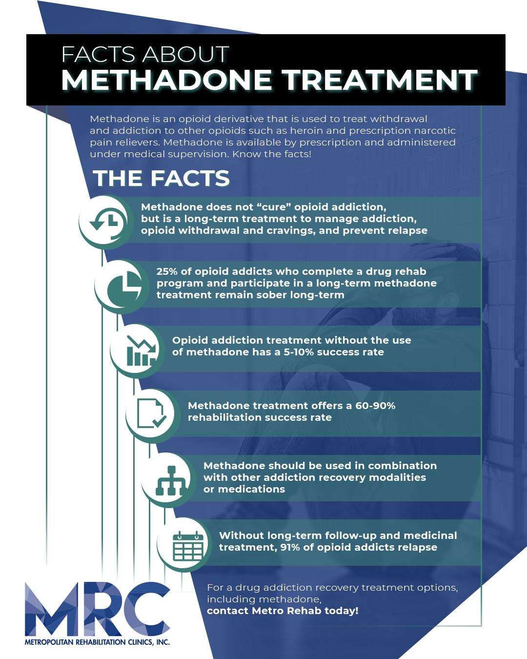 methadonprogramm