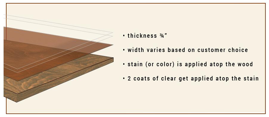 solid hardwood floor specifications