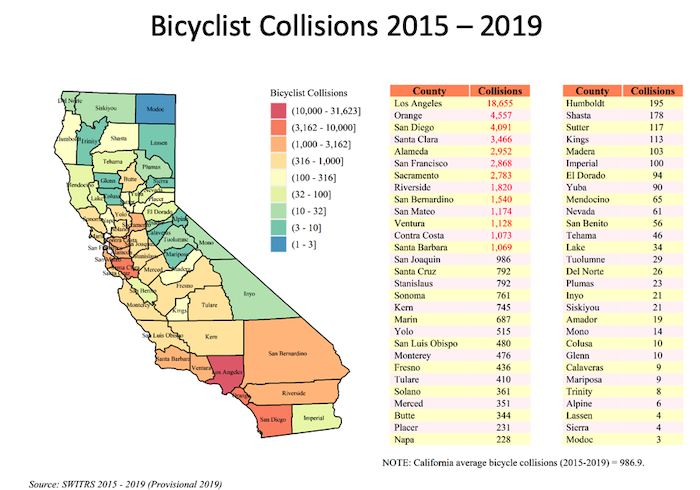 Los Angeles California Bicycle Accident Stats
