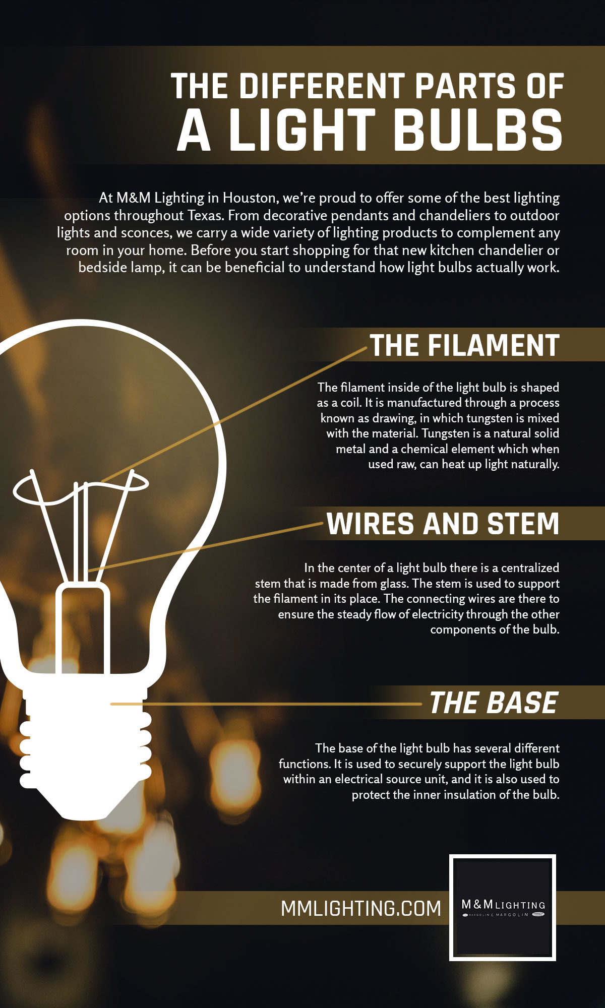 Lighting Showroom Houston The Different Parts Of A Light Bulbs Wiring Bedside Lamp Understanding Their History