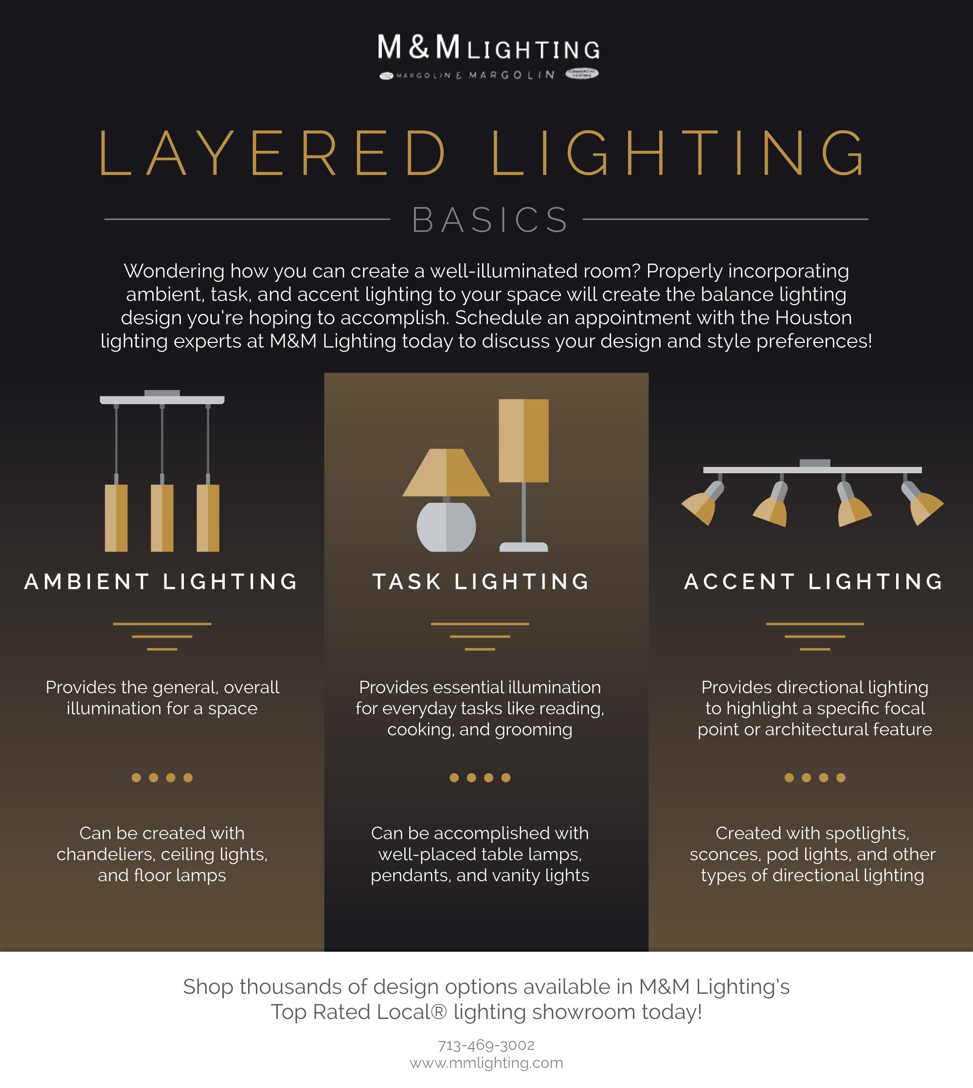 layered lighting. Ambient Lighting Layered S