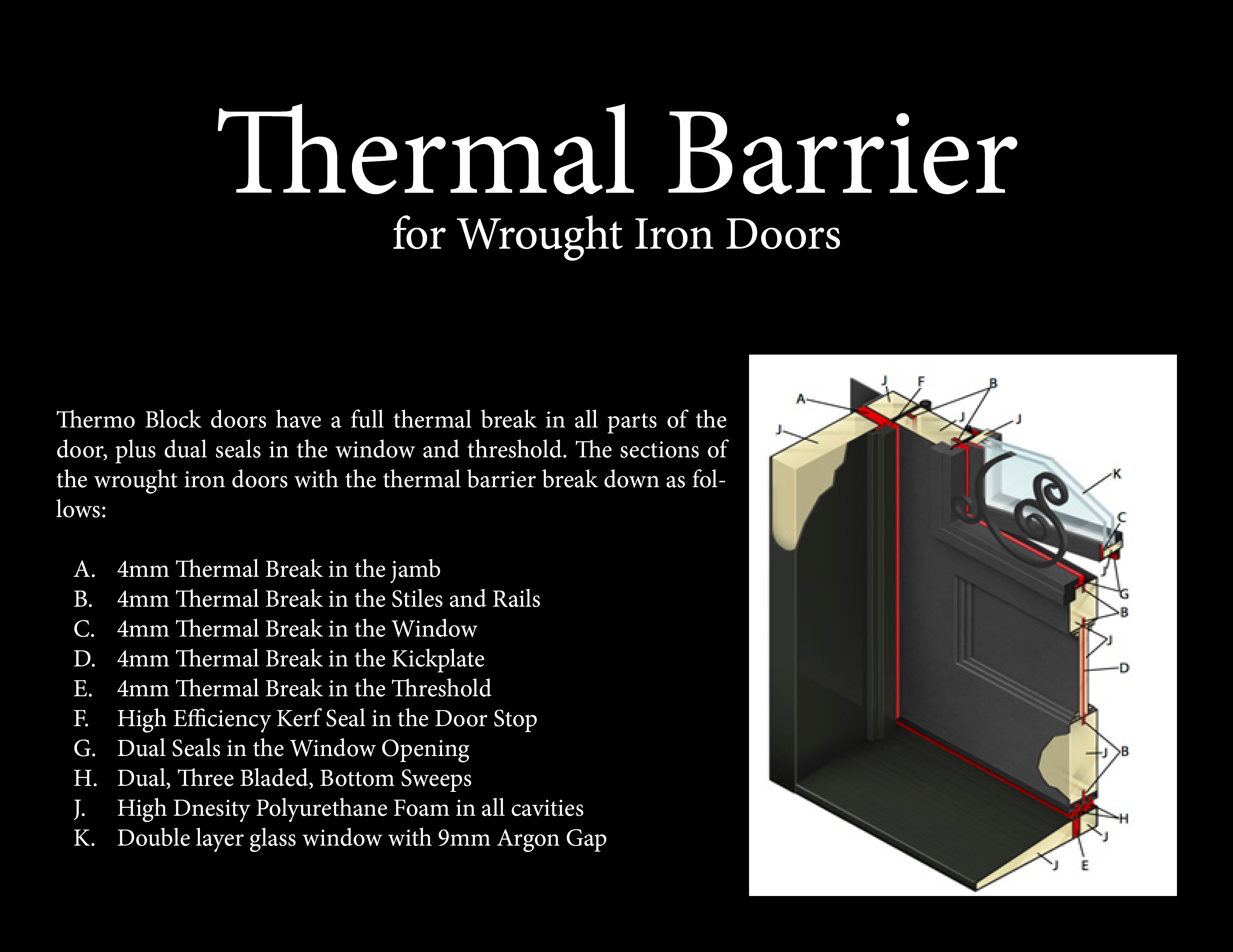 Thermal Barrier for Wrought Iron Doors