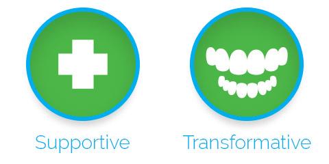 Supportive Transformative