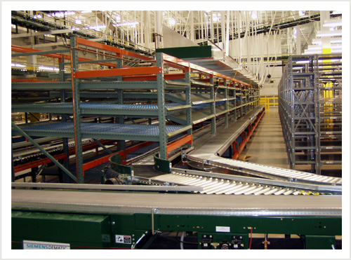 Package Conveyor