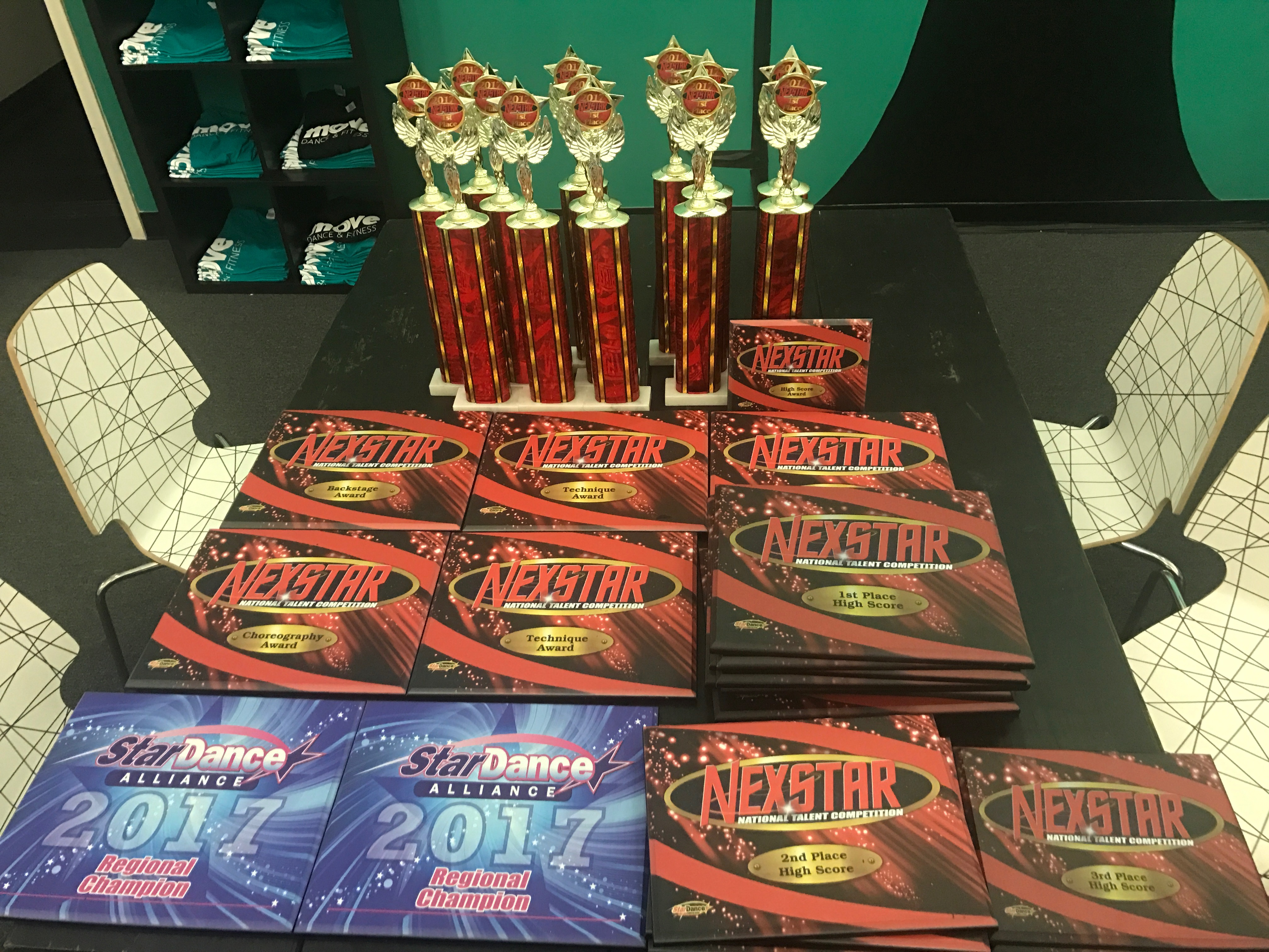 Move Dance and Fitness awards NexStar