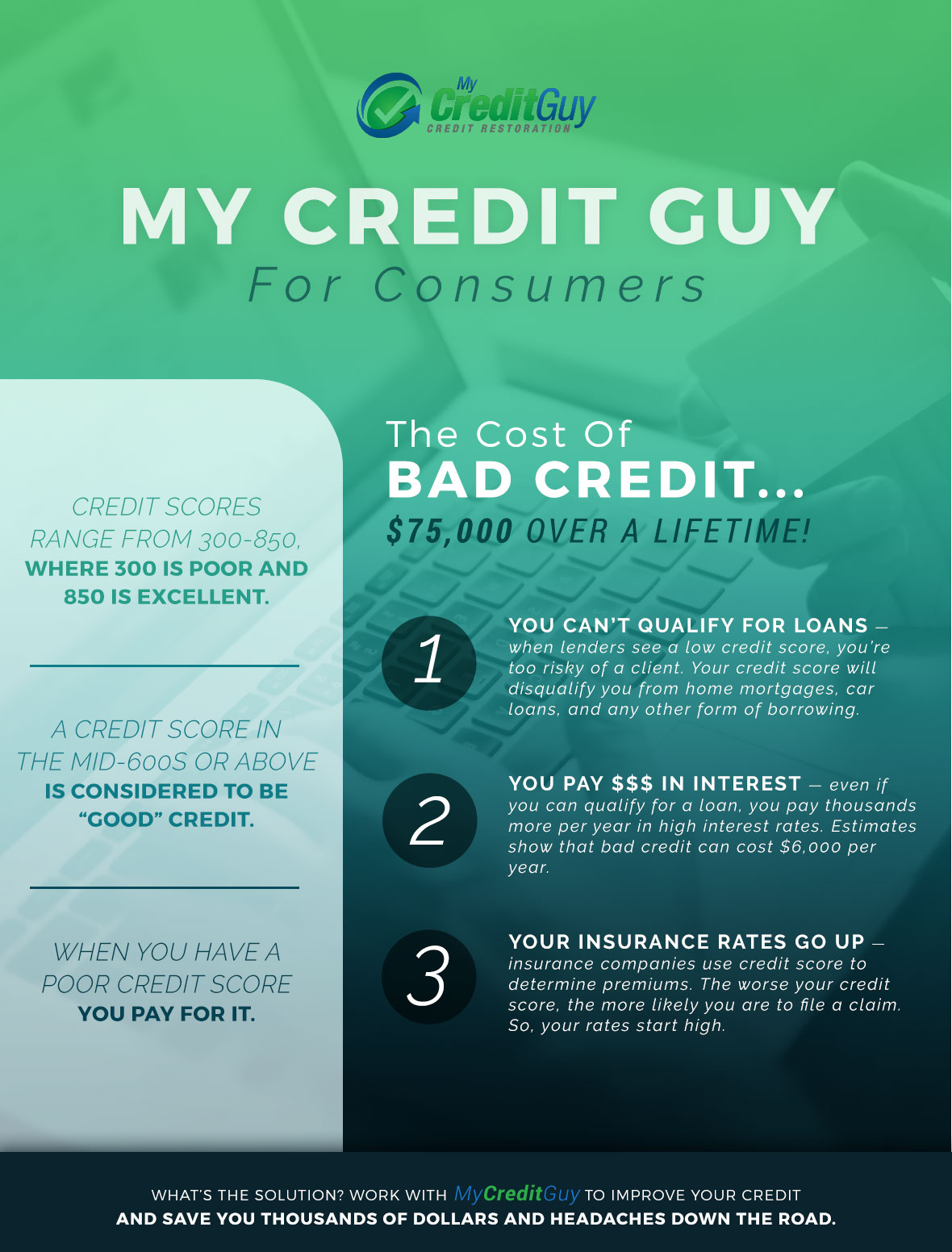 My Credit Guy - Our Consumer Services