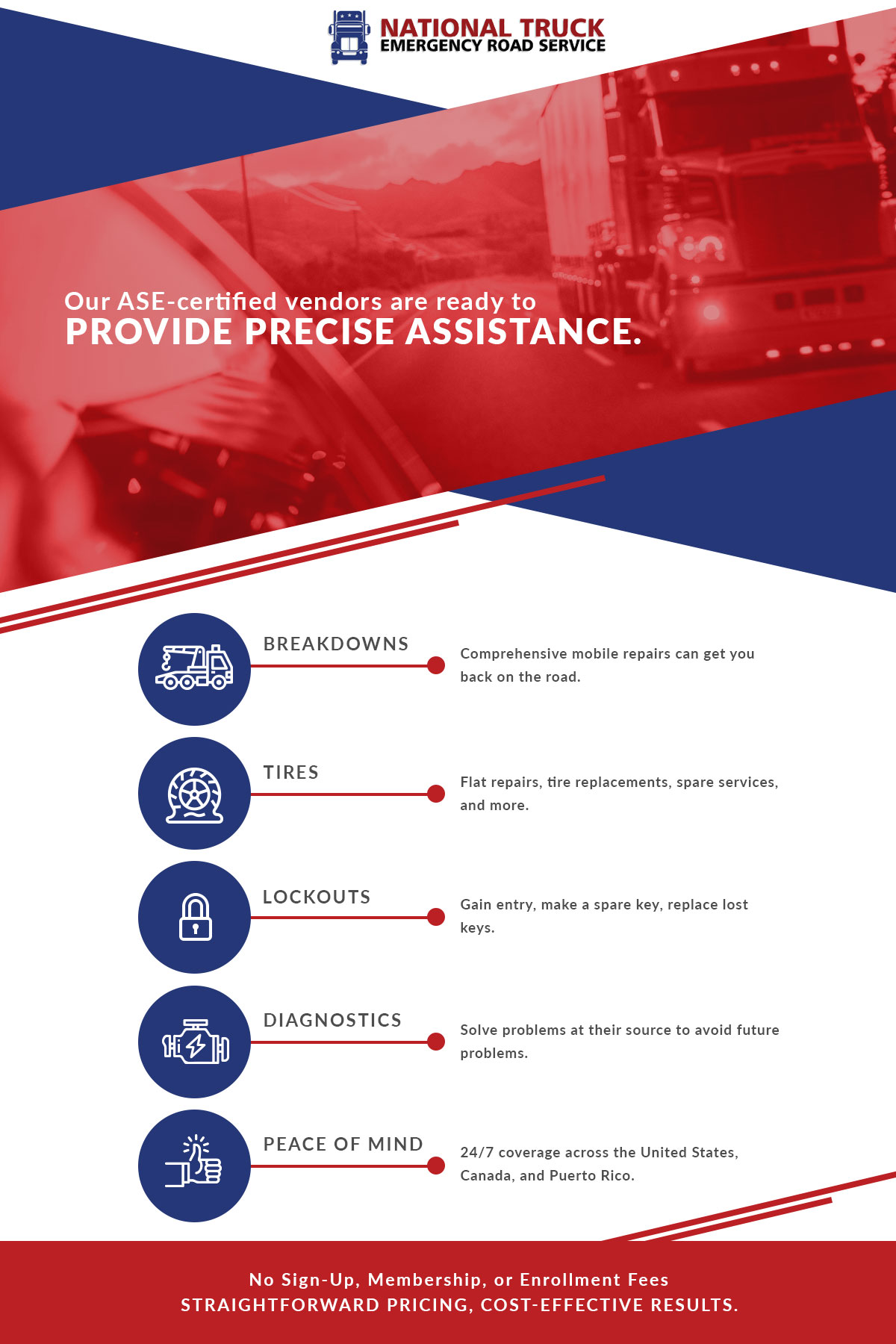"""Our ASE-certified vendors are ready to provide precise assistance."" infographic"