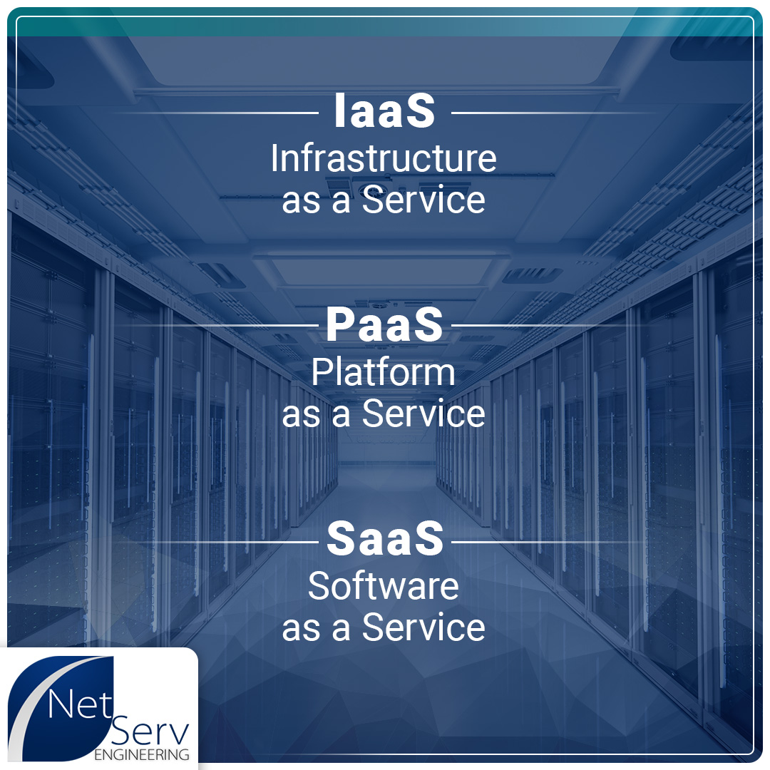 IaaS (Infrastructure as a Service), PaaS (Platform as a Service, SaaS (Software as a Service)