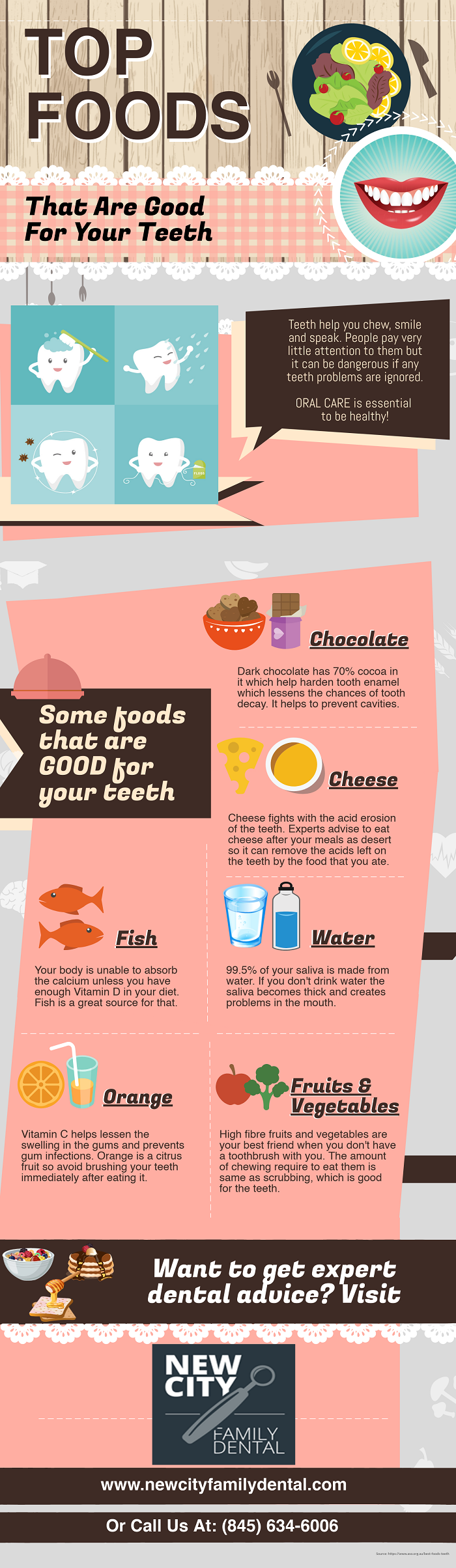 Top Foods That Are Good For Your Teeth