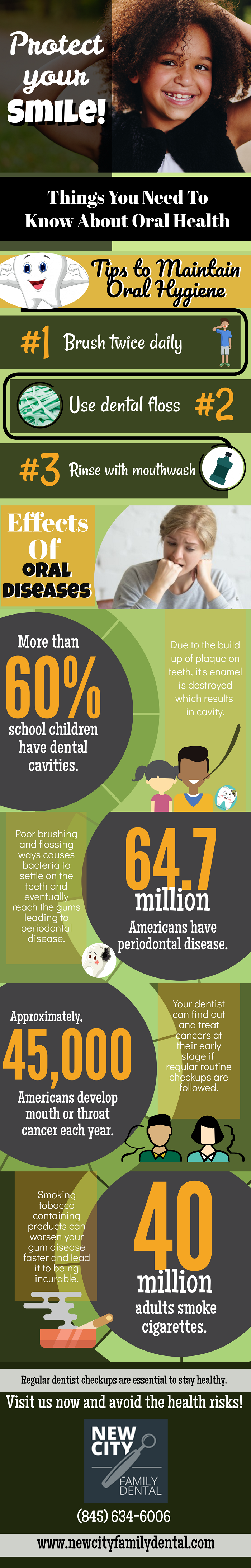 Things You Need To Know About Oral Health