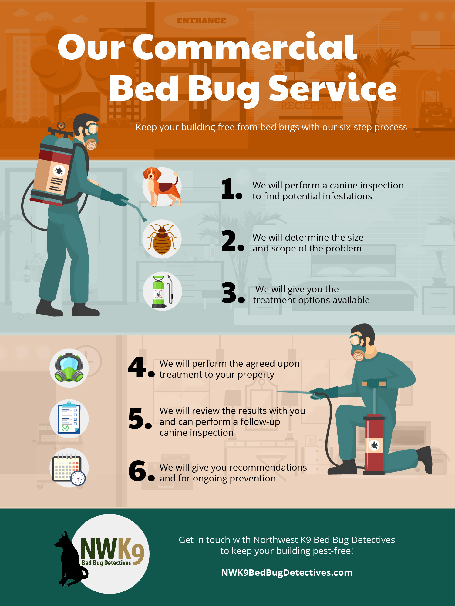 Our-Commercial-Bed-Bug-Service