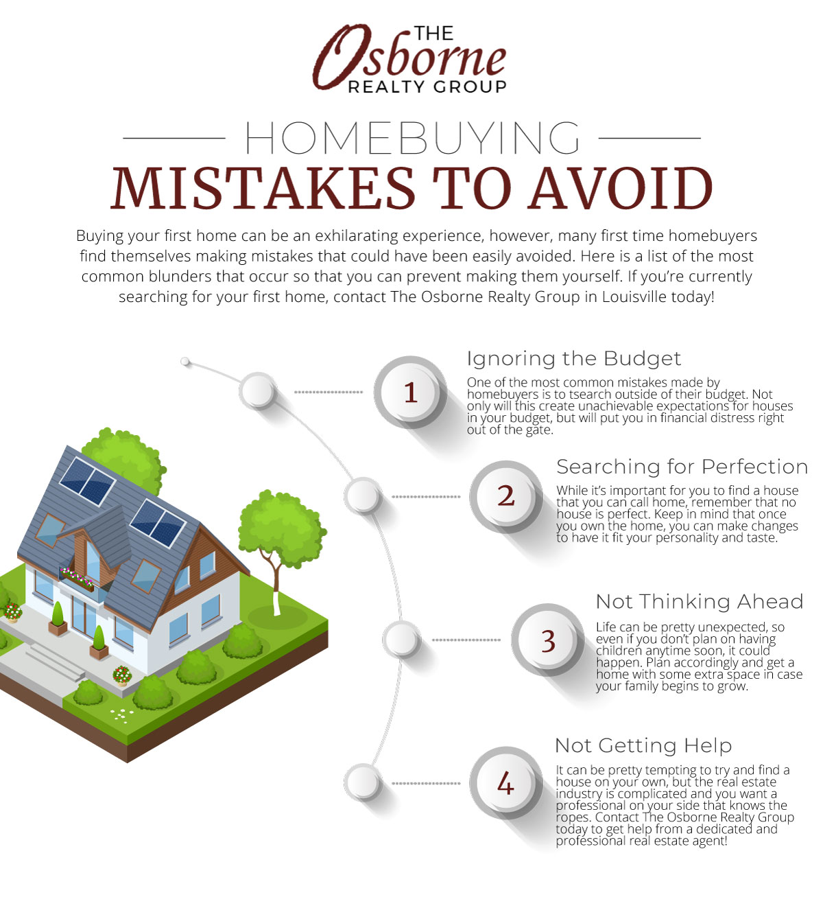 Buying a House in Louisville - Common Mistakes by First-Time