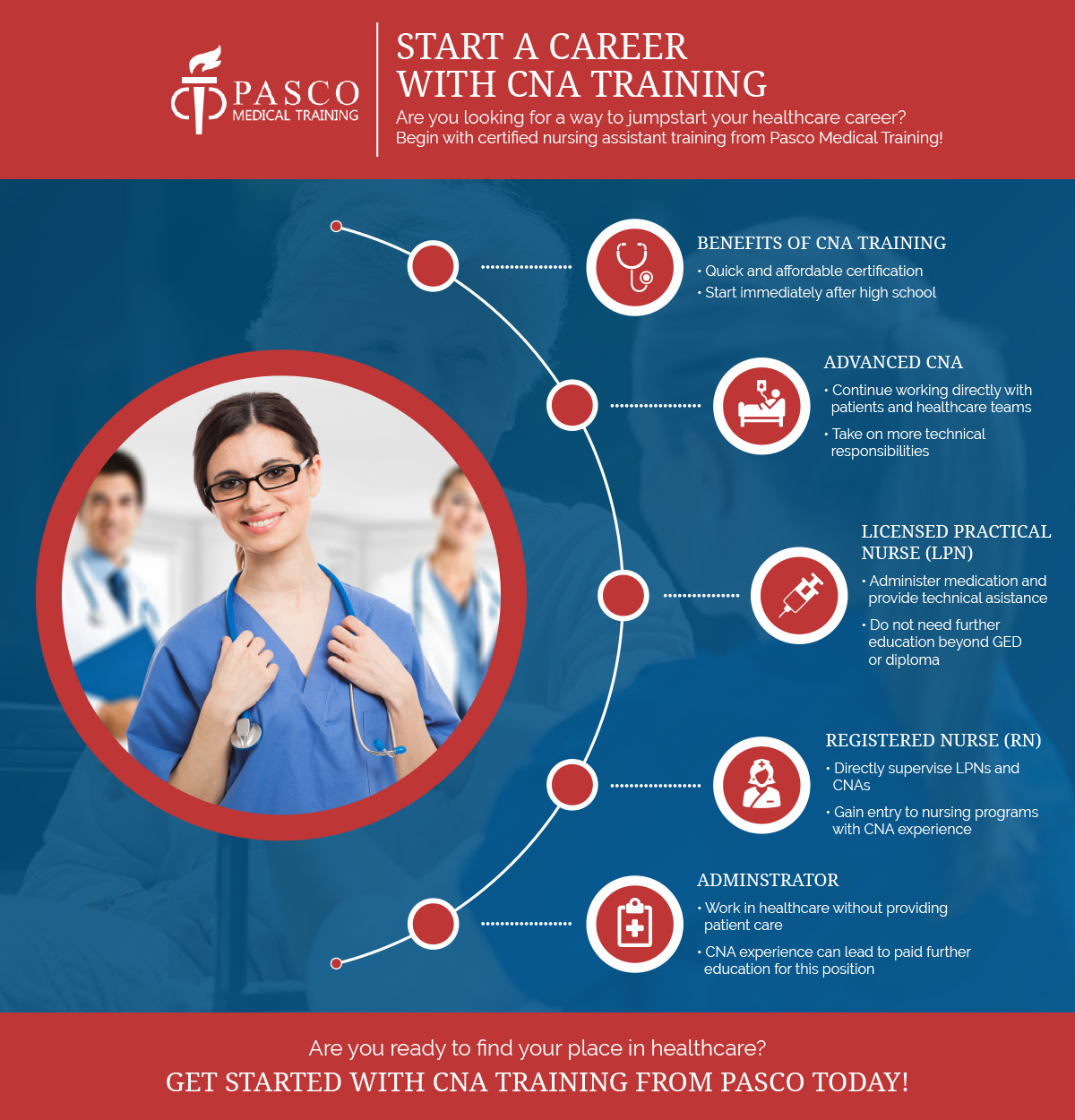 Start-a-Career-With-CNA-Training-Infographic