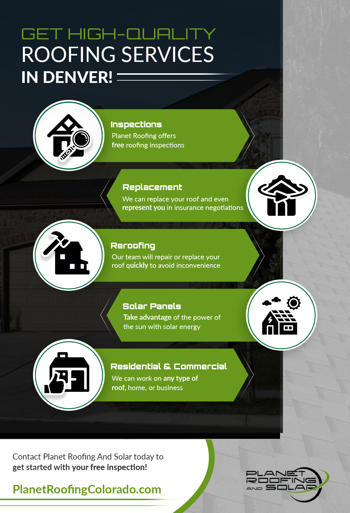 Roofing services infographic