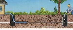 Trenchless-Sewer-Repair-300x124