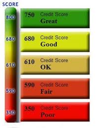 credit-2