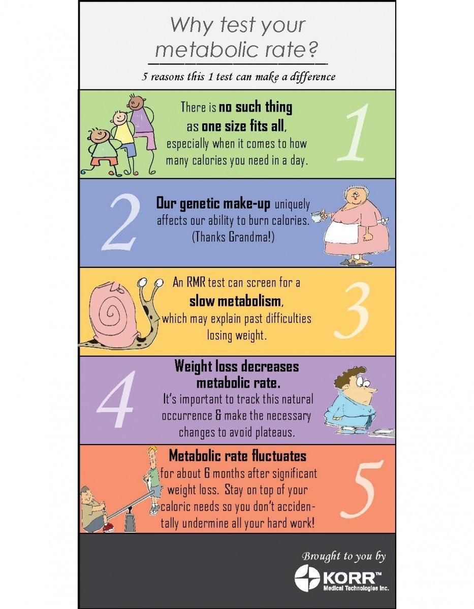 5-reasons-RMR