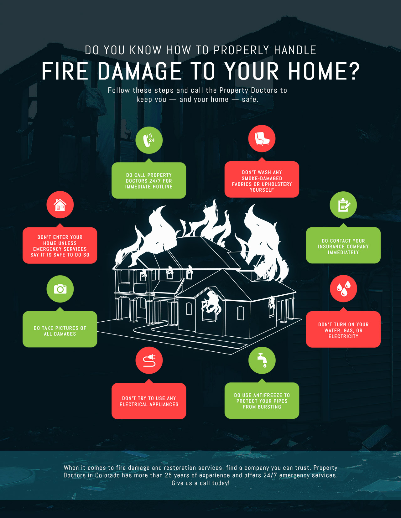 Fire Damage Infographic