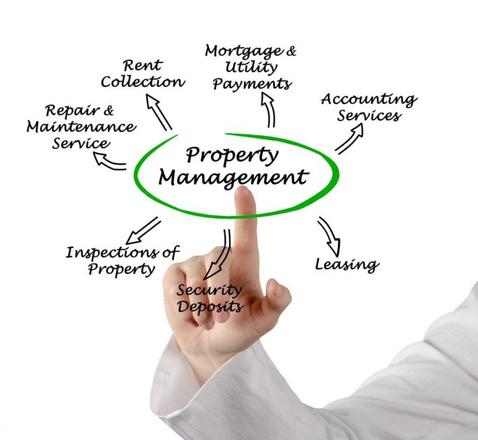 Property-Management-Services