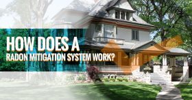 How Does a Radon Mitigation System Work? | Radon Testing Kit
