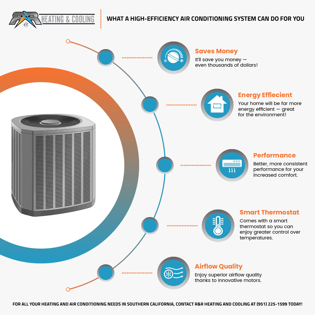 What-A-High-Efficiency-Air-Conditioning-System-Can-Do-For-You-Infographic