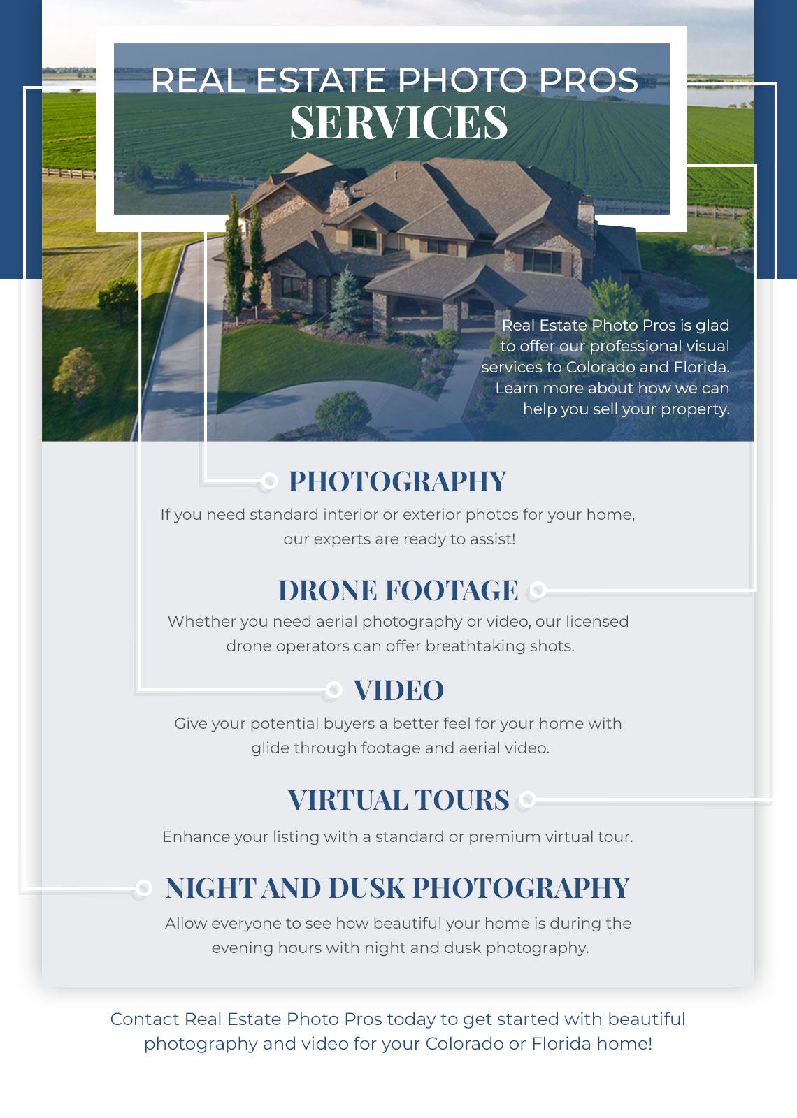 real estate photo pros services