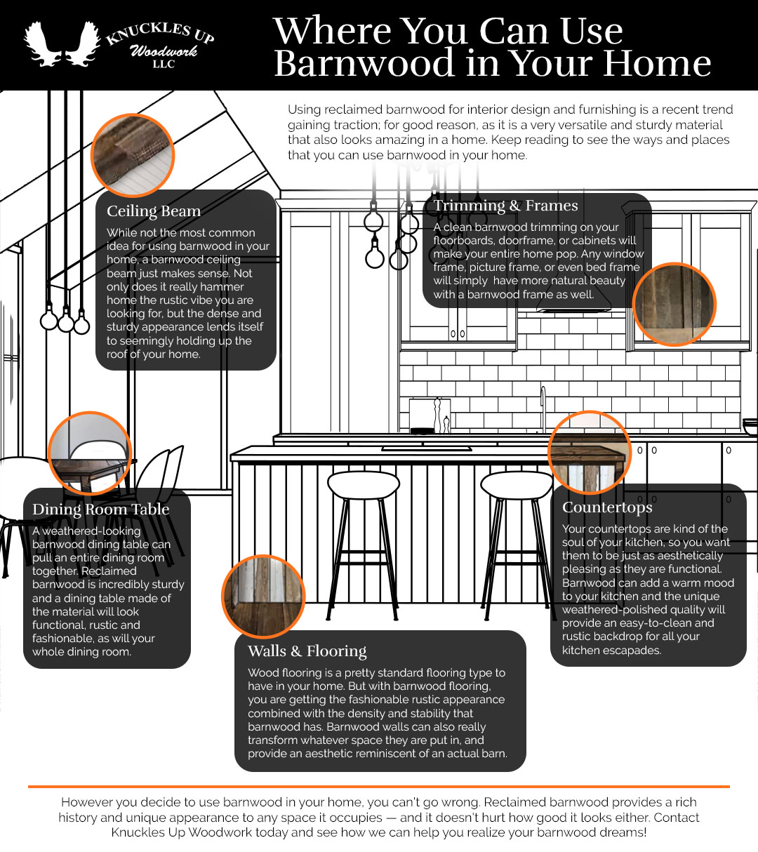 Infographic showing where barnwood can be used in the house