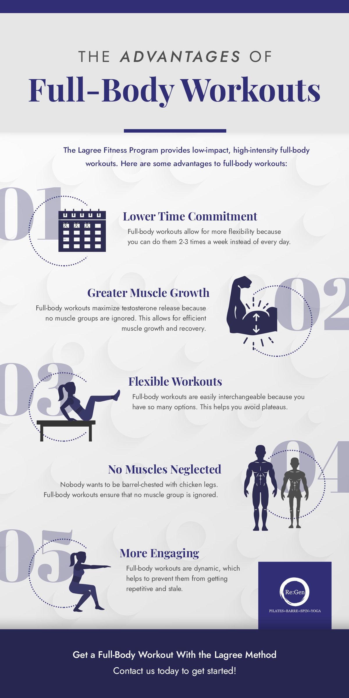 The Advantages Of The Lagree Method High Intensity Low Impact Workout Re Gen Pilates Prosper