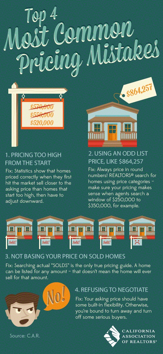The Single Strategy To Use For 68 Best Sell Your House Fast! Images - Selling ... - Pinterest