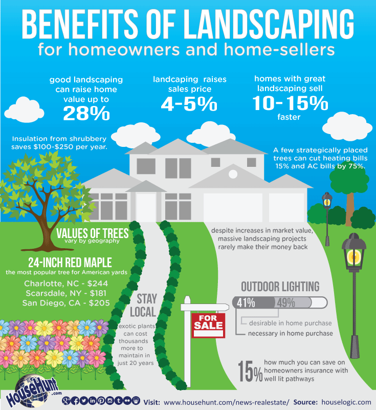 benefits-of-landscaping