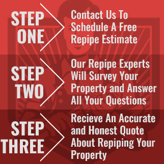 Three step process to connect with California Repipe Specialists