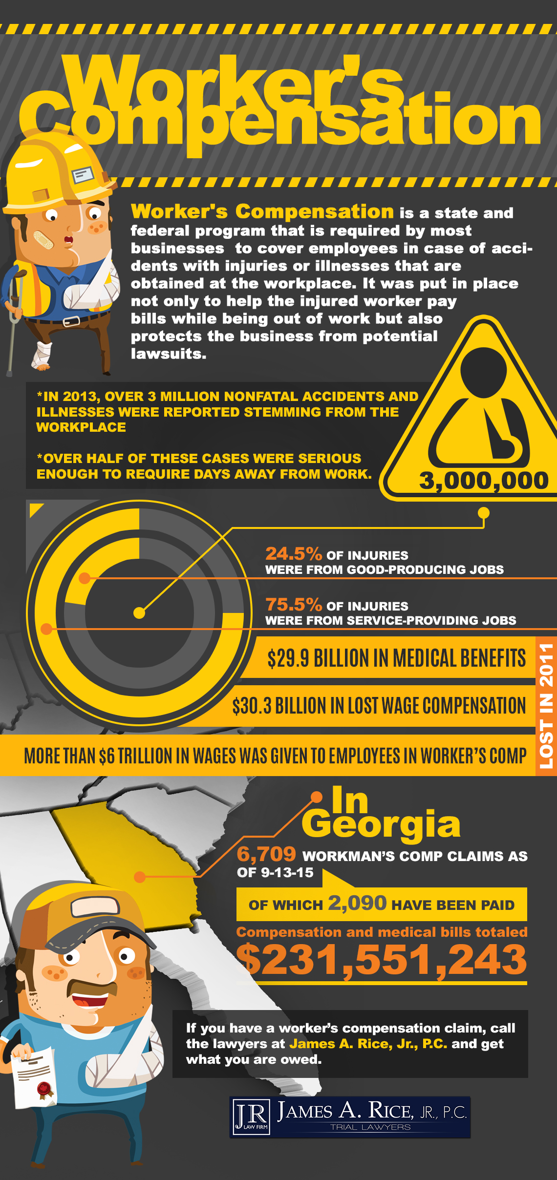 Worker's Comp Infographic