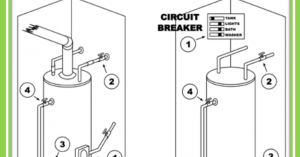 """Illustration of the difference between a gas and electric water heater for blog """"Leaking Water Heater"""""""