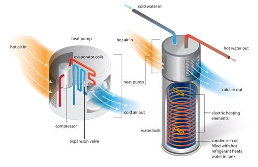 hybridwaterheaterspic