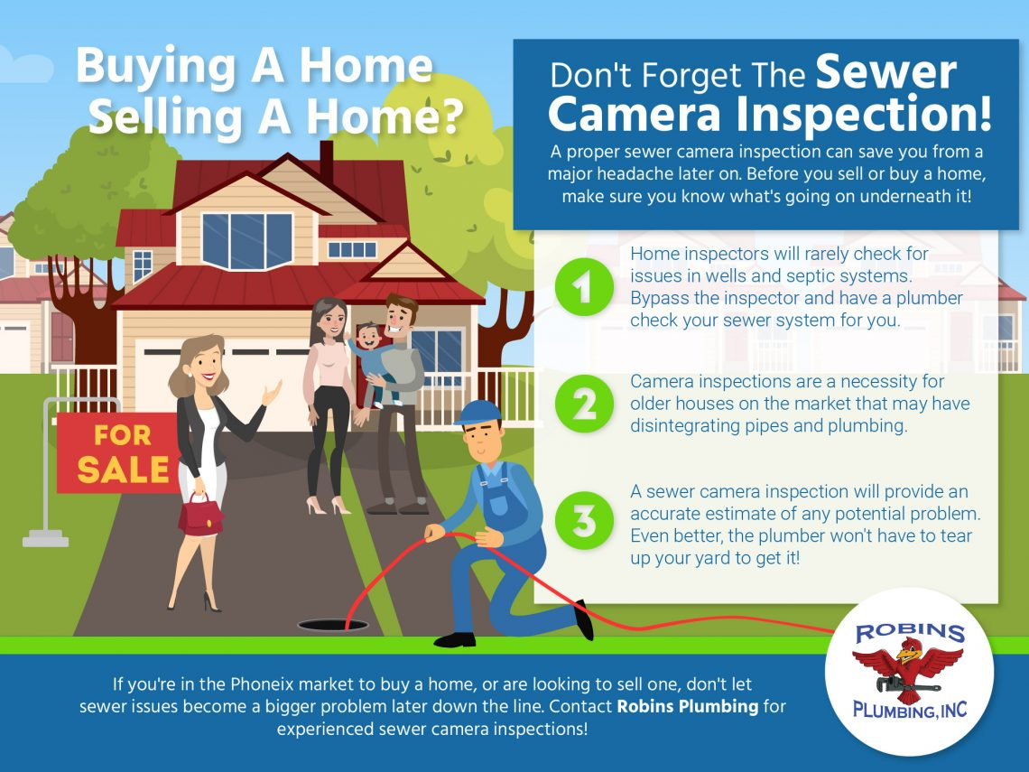 Buying or selling a home? Don't forget to have a sewer camera inspection with our Realtor program!