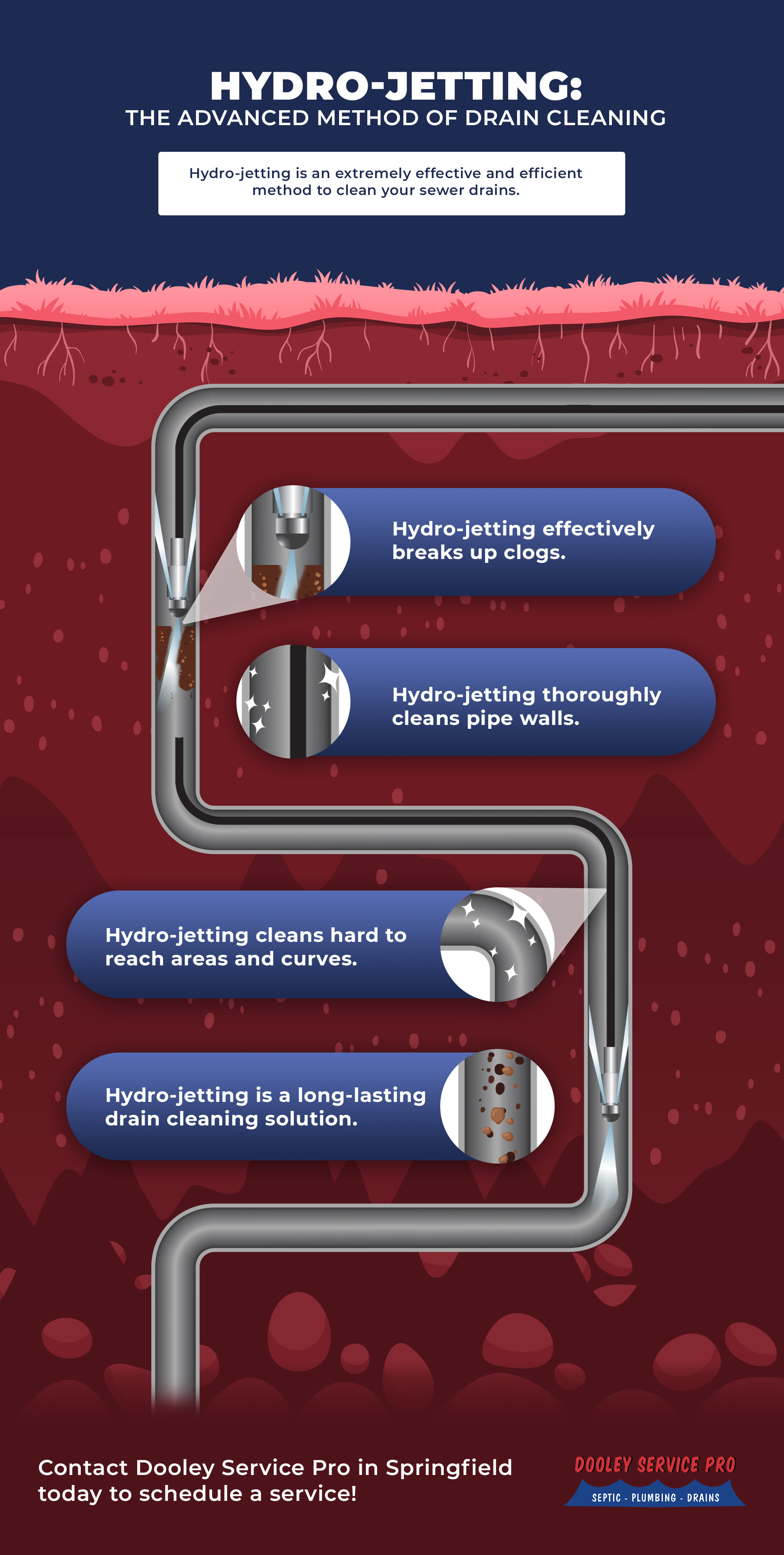 Hydro-Jetting: The Advanced Method of Drain Cleaning