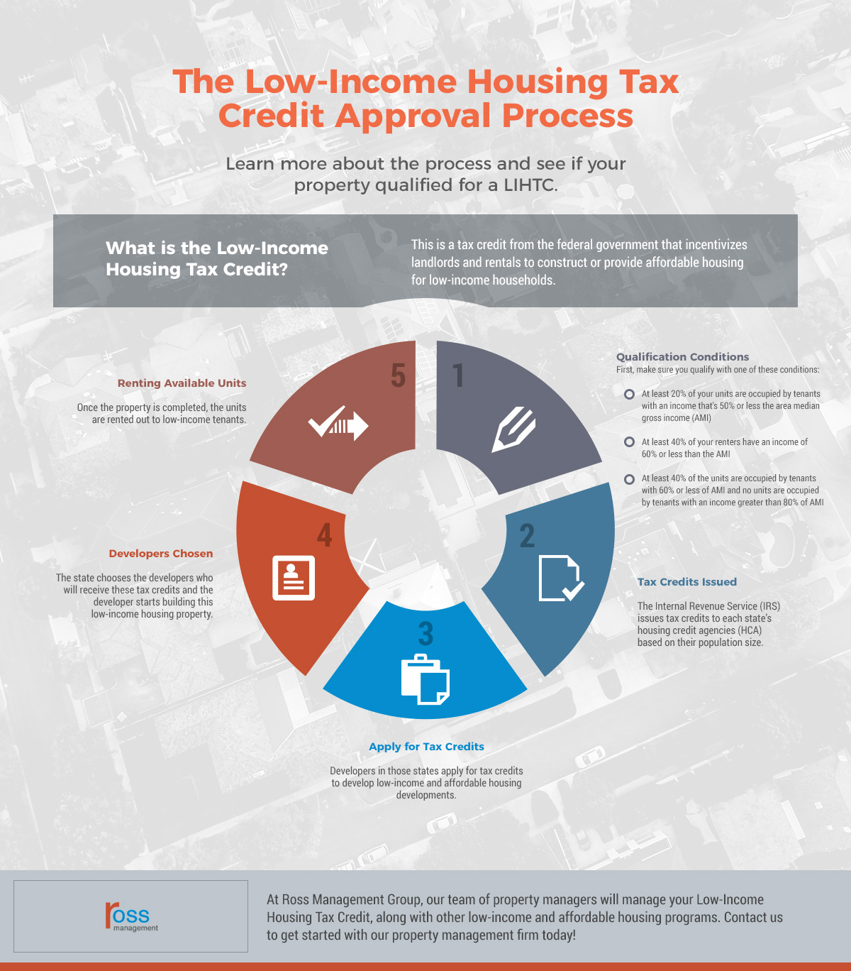 Low income tax infographic