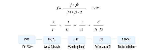 Optical Design Data | Rainbow Research Optics