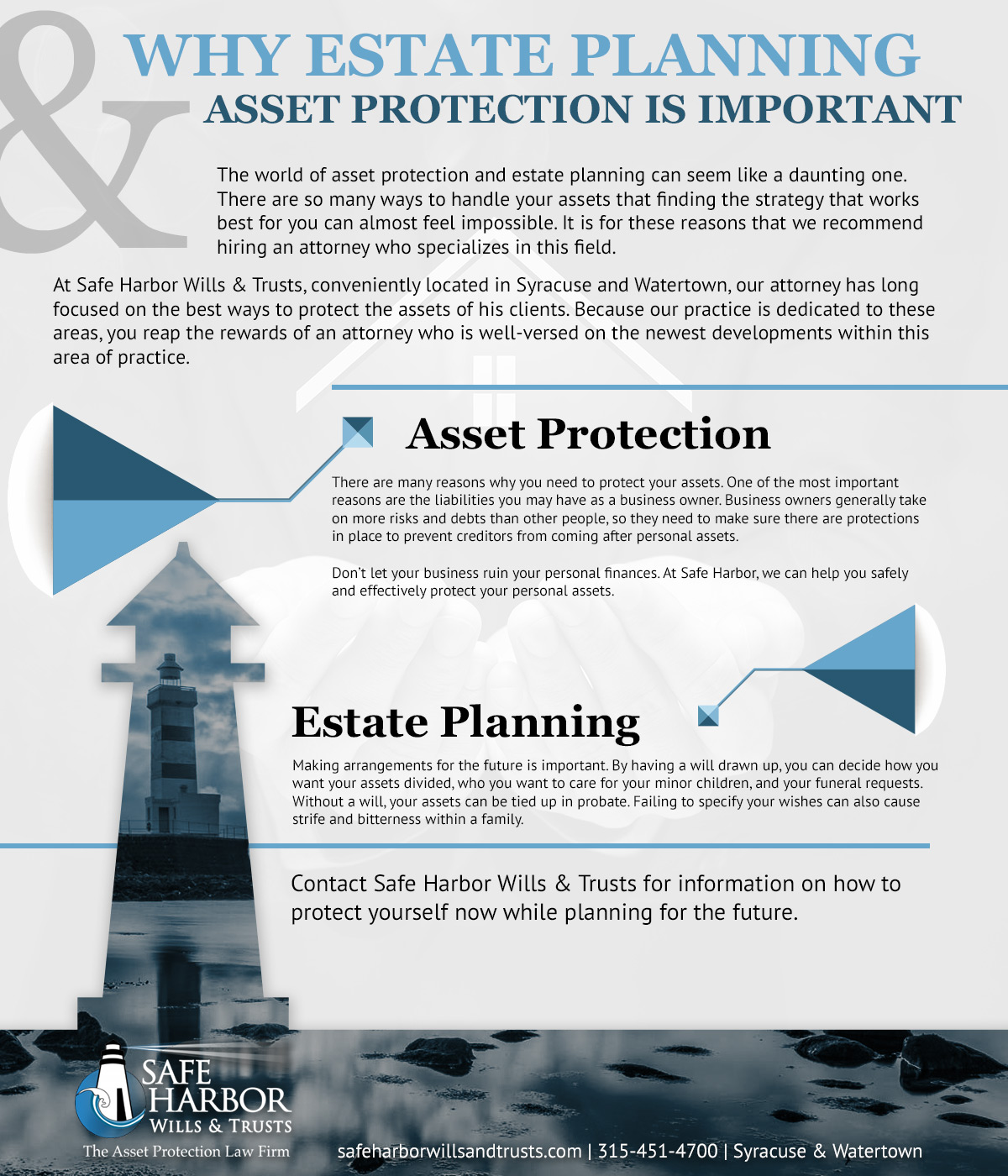 Estate Planning Syracuse: Why Asset Protection is Important