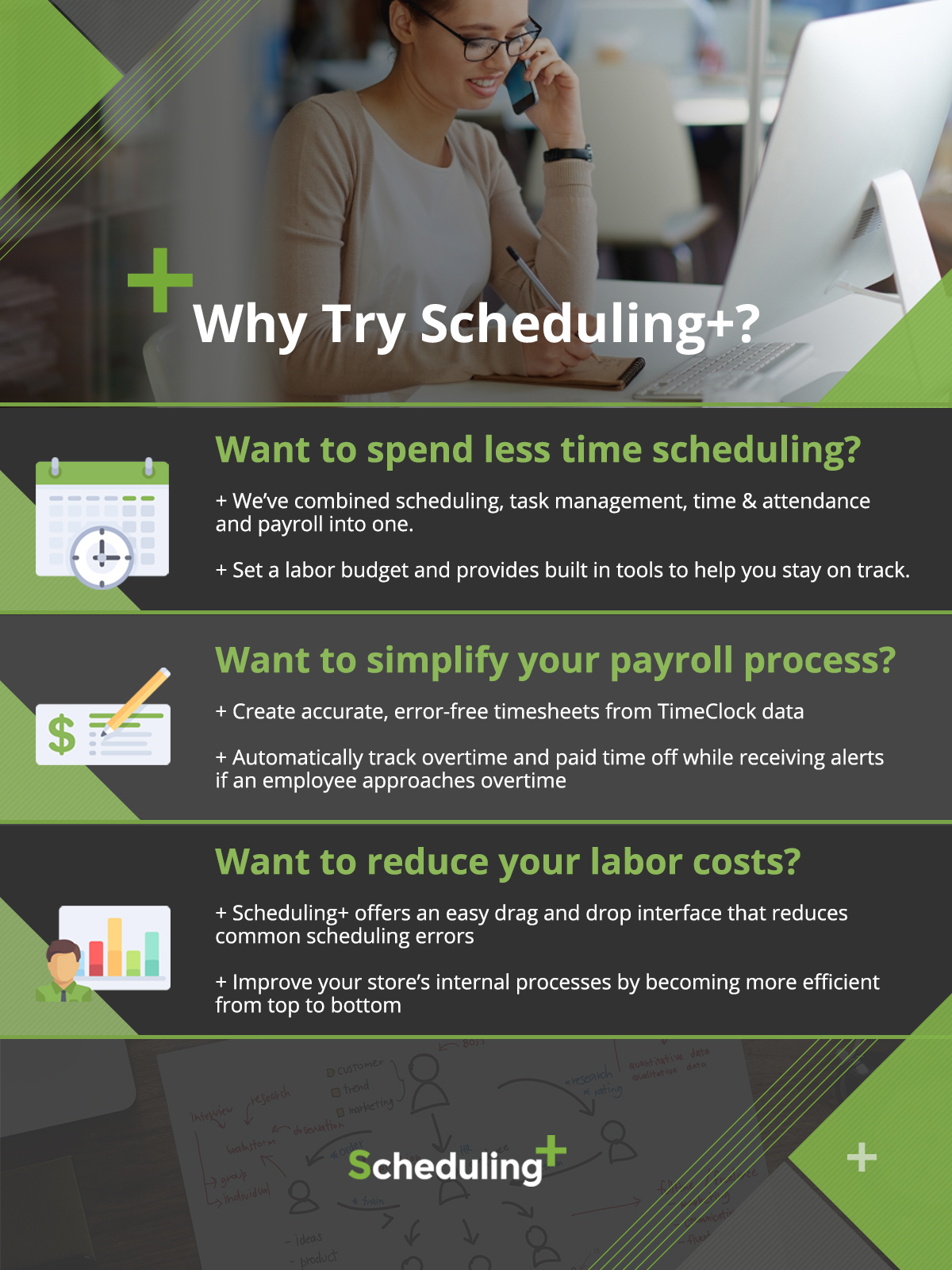 Why Try Scheduling