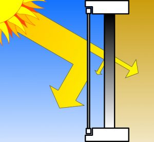 Diagram showing how sun blockers work
