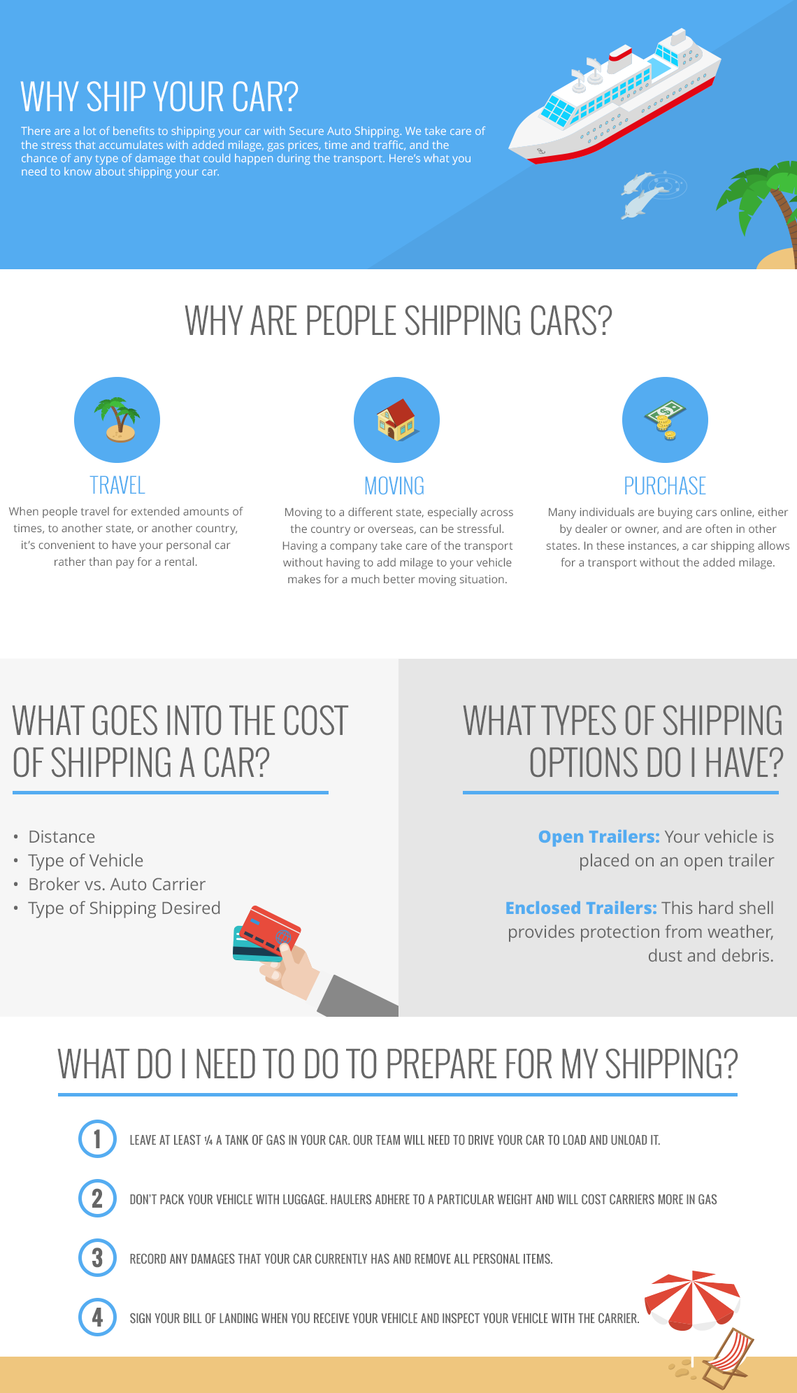 sas_infographic