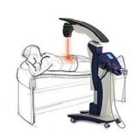 medical laser device