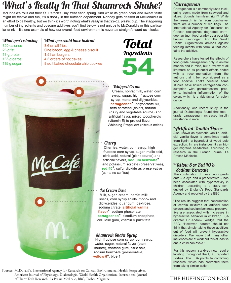 Shamrock Shake Nutritional Information