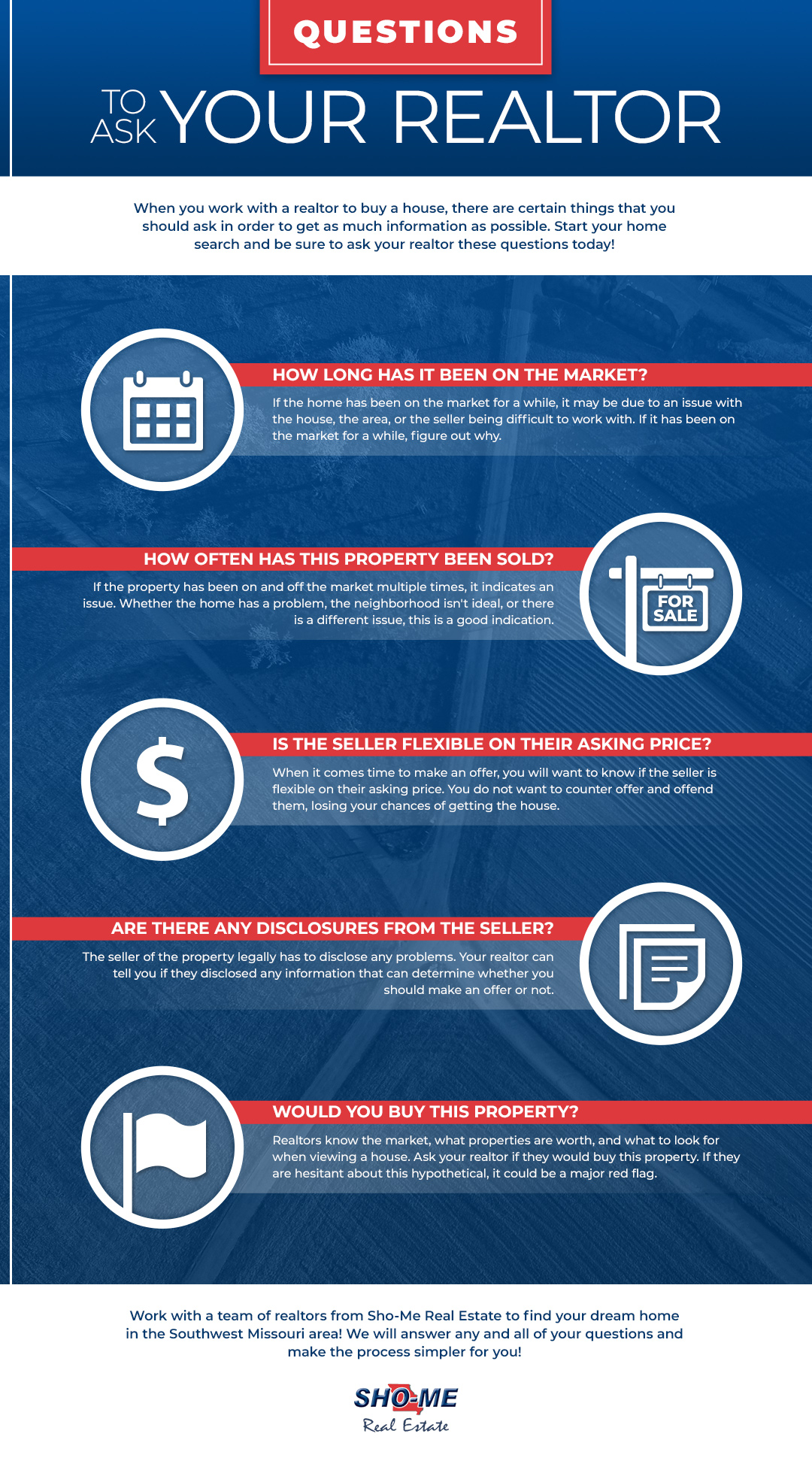 Questions To Ask Your Realtor infographic